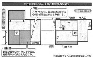 相関図 有待庵 敬天愛人.jpg